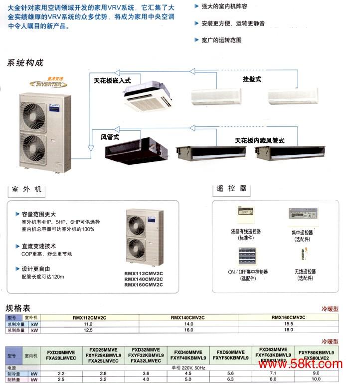 深圳三菱电机中央空调