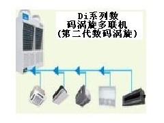 美的Di系列数码涡旋多联机