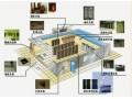 佳创达机房动力环境监控