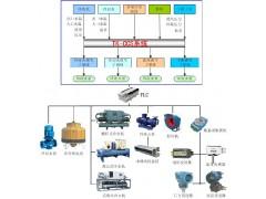 中央空调节能运行控制系统