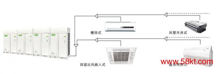 志高CMV直流变频中央空调