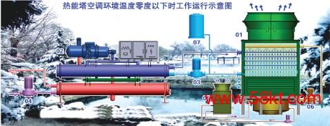 热能塔热泵空调机组