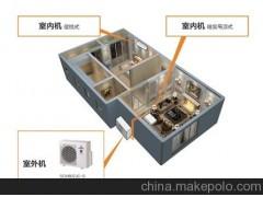 三菱重工家用中央空调SCM系列