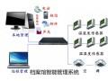 档案馆温湿度监测管理系统
