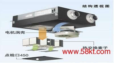松下薄型全热交换器PM2.5系统