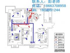 济南火锅店中央新风通风系统