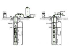 深井全自动供水设备