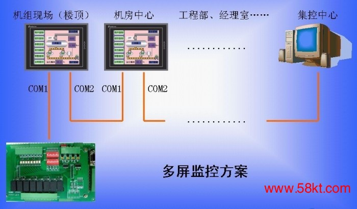 螺杆冷水机系统PLC控制改造