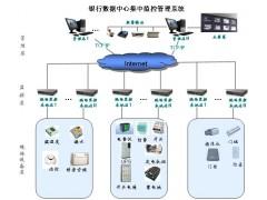 金融行业机房联网监控系统