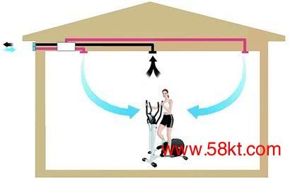 室内排风系统