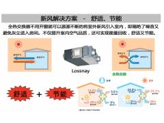 三菱电机全热交换器LOSSNAY