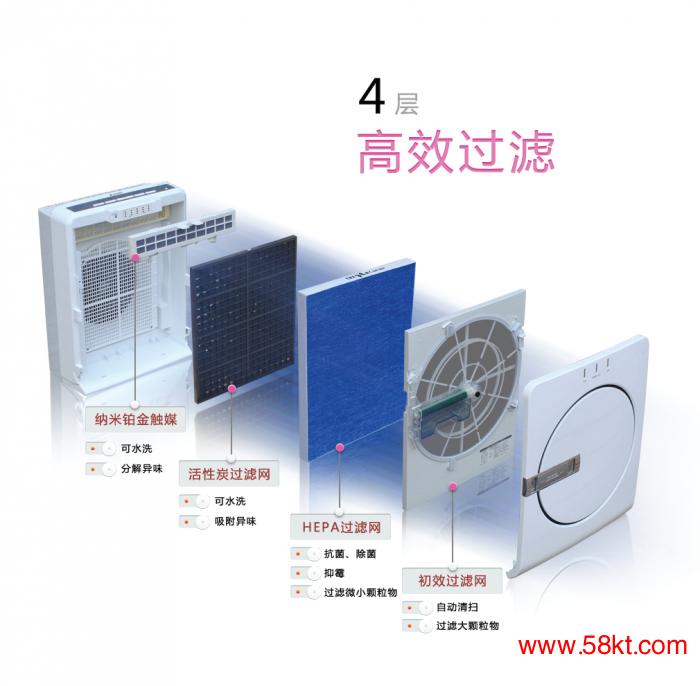 三菱电机空气净化器