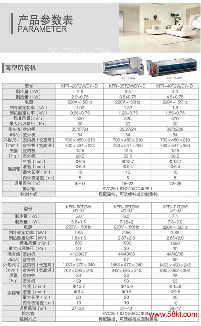 家用中央空调配置表