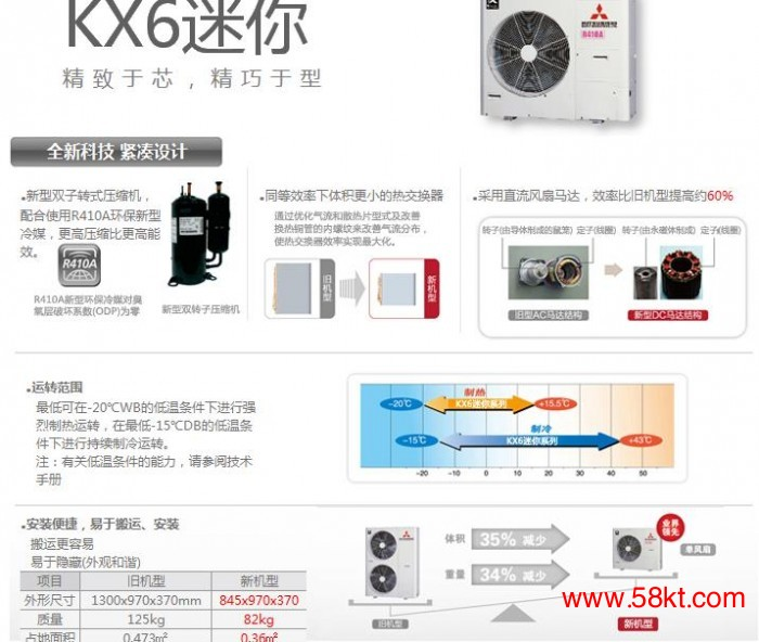 三菱重工家用多联式变频中央空调