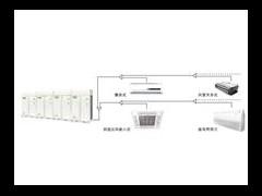 志高CMV直流变频多联机