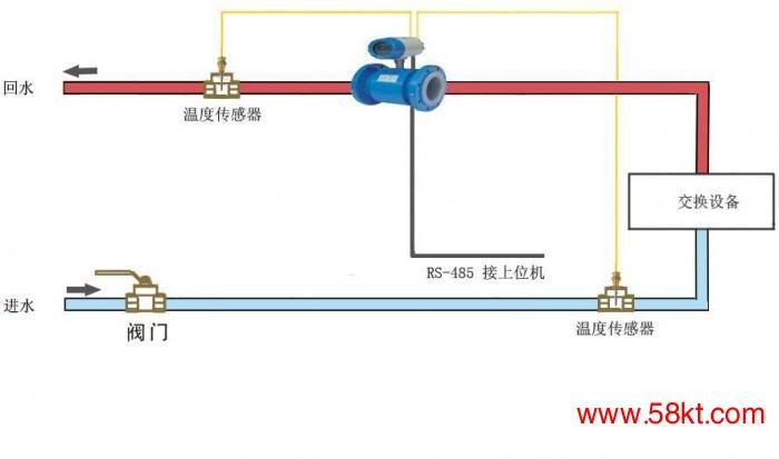 中央空调电磁能量表