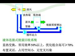 液体连接式能量回收