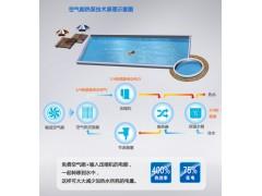 25匹常温空气能制热供暖热泵机