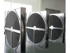 转轮式热交换器