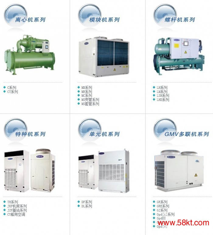 格力家用中央空调直流变频系列