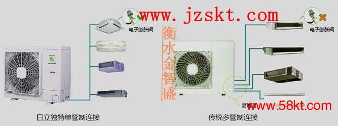 日立家用中央空调设备安装-衡水
