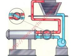 冷水机组冷凝器自动在线清洗系统