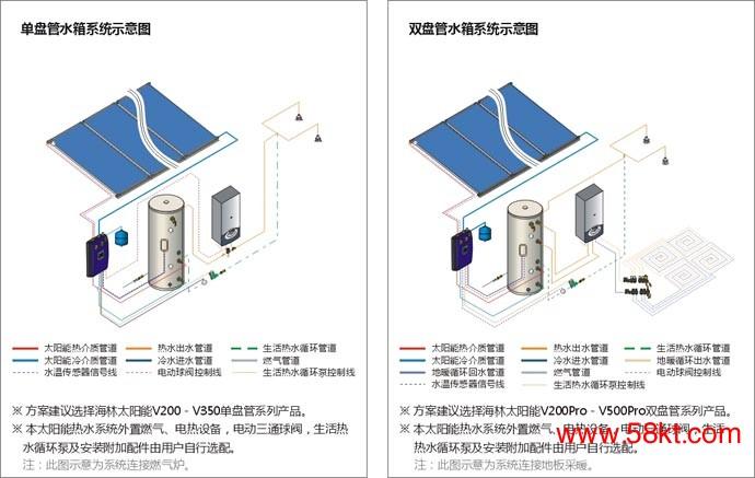 海林别墅太阳能热水系统