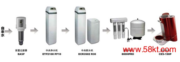 成都中央软水机-四川万康净化