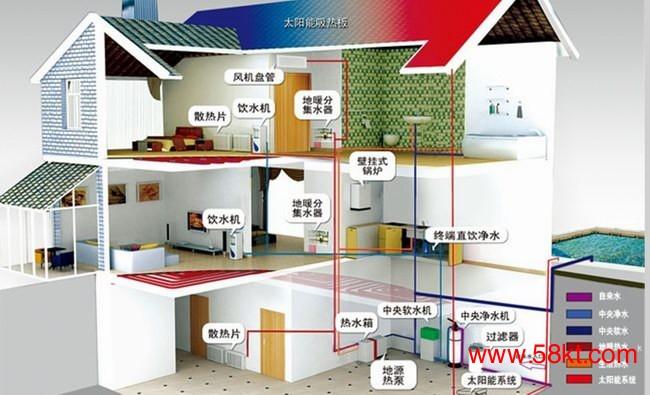 住宅家用地源热泵