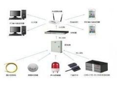 智能环境监控控制系统