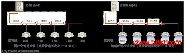 日立CAMⅡ变频多联机中央空调