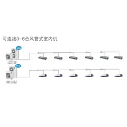 大金家用中央空调套餐LMX系列