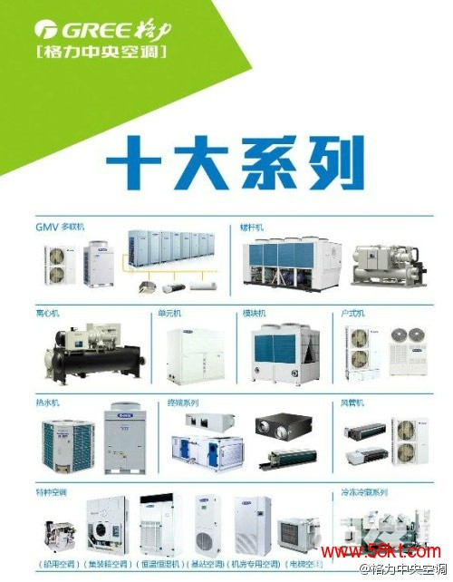 格力中央空调十大系列
