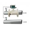 能量型计费表中央空调计费系统