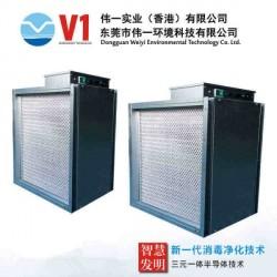 中央空调管道式空气净化器装置
