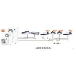 深圳大金空调10月活动 3房2厅专供机型