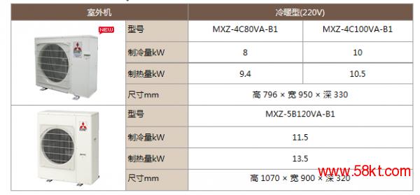 西安三菱电机菱耀系列