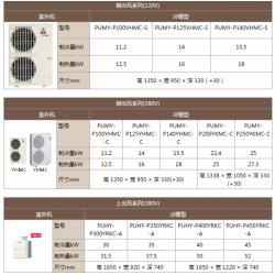 西安三菱电机菱睿系列中央空调