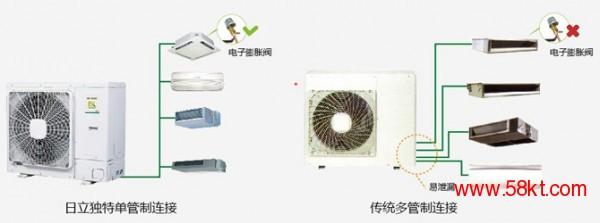 Ex-pro天花板内置薄型风管式标准型