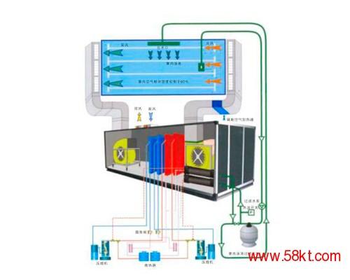 杭州国特中央空调泳池专用热泵除湿型空调