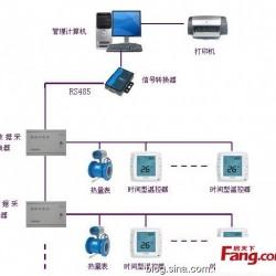 中央空调计费系统 联网型温控器, 中央空调计费系统