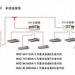 杭州三菱电机菱耀系列中央空调