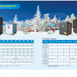 空气能热水器, 关键元器件均采用上市公司产品,稳定可靠,经久而用,品质保障