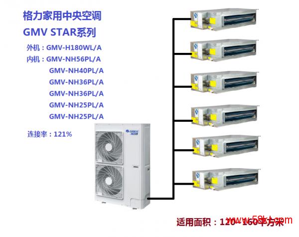 格力7匹一拖六GMV-H180WL/A