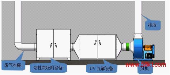 喷漆房voc废气处理设备