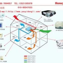 霍尼韦尔- 室内空气品质IAQ治理专家